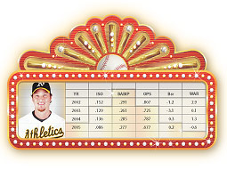 Scott Hatteberg and his stats. Staff illustration.